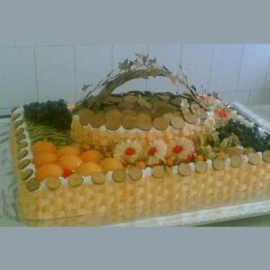 Торт для привлечения прибыли
